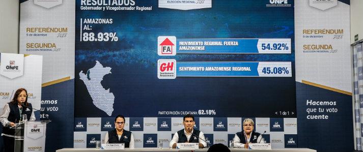 ONPE emite al 100% actas contabilizadas de la Segunda Elección Regional