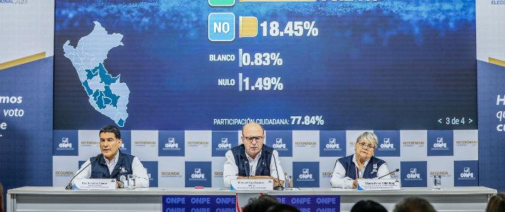 ONPE emite primer avance resultados del referéndum